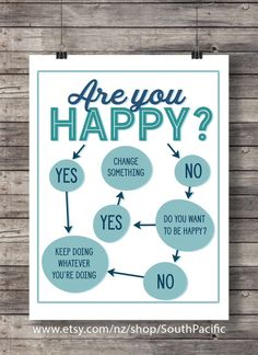Happiness flow chart  Printable art  Happiness diagram