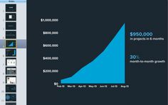 How we built our investor presentation and raised $2 million