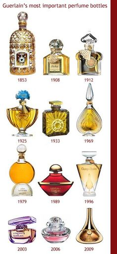 Evolution of Guerlain perfume bottles 450 designer and niche perfumes/colognes to choose from! <Visit> http://qoo.by/2wrI/
