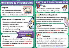 Science Report - Sub Headings  Aim / Hypothesis Apparatus Method; Results Conclusion