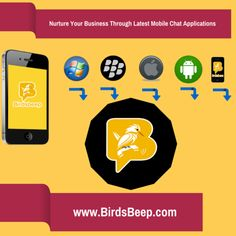 Nurture Your Business Through Latest Mobile Chat Applications