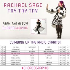 """""""Try Try Try"""" Climbs To #58 on FMQB AC Top 200  Rachael's first single was serviced to AC (Adult Contemporary) radio, and has quickly climbed to #58, alongside Elle King, Rachel Platten, & Ellie Goulding (up 39 positions from #97 in its debut week)."""