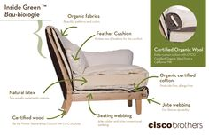 All Natural & Organic Upholstery – Urban Natural Home Furnishings