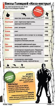 Бандитский Львов: куда ушли авторитеты - Новости Львова - Выжившие в лихие 90-е братки подались в бизнес и политику | СЕГОДНЯ Future, Future Tense