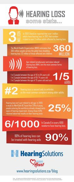 INFOGRAPHIC: 8 Facts About Hearing Loss