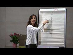 Espejismos: saber qué proyectamos para poderlo cambiar, por Marta Salvat PARTE 3 - YouTube