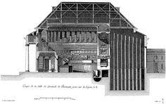 020a. Claude-Nicolas Ledoux, coupe du théâtre de Besançon. Gravure extraite de L'Architecture considérée sous le rapport de l'art, des moeurs et de la législation, 1804.
