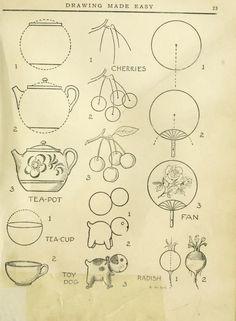 Dessin en toute simplicité : un livre utile pour les jeune ar... 1889