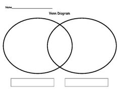 3 Circle Venn Diagram Template IDEA: Use for conflict