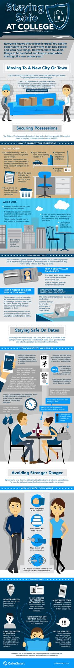 Are you starting college in the fall or heading back for a new year? Check out these tips to make the most out of your experience and stay safe in college! Safety Tips, Stay Safe, College Students, Infographic, Blog, Infographics, Blogging, Student, Information Design