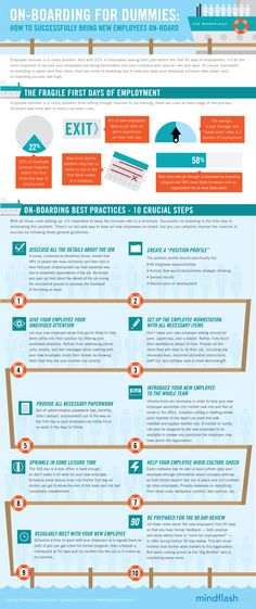 Infographic: Employee turnover is a costly problem. And with 22% of employees leaving their jobs within the first 45 days of employment, it's all the more important to be sure that your employees are assimilated into your company with special care and ease. Here are some on-boarding tips to help keep your employee turnover rates down.