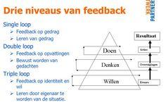Drie niveaus van feedback / drie niveaus van leren!