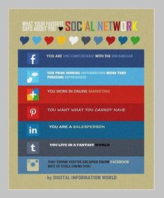 Test: What Your Favorite Social Platform Says About You [Infographic] | WeRSM | We Are Social Media