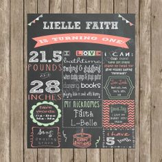 Coral, Mint & Gray Themed Girl's Birthday Chalkboard Sign