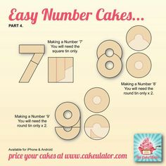 How to create easy number cakes, no special tins required Cut cakes to make Number cakes Number Birthday Cakes, 9th Birthday Cake, Number Cakes, Birthday Numbers, 7 Cake, No Bake Cake, Cupcake Cakes, Bowl Cake, Shoe Cakes