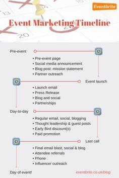 Event Marketing Timeline