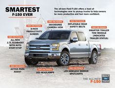 Nice  Ford Redesign Car Images Hd Ford F   Completely Redesigned With New Tech Drive Arabia