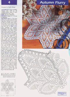 Kira scheme crochet: Rezultati pretraživanja za 192