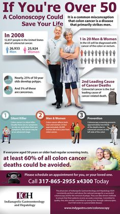 Colorectal Cancer : Why Men are more Susceptible - Medical News Trends
