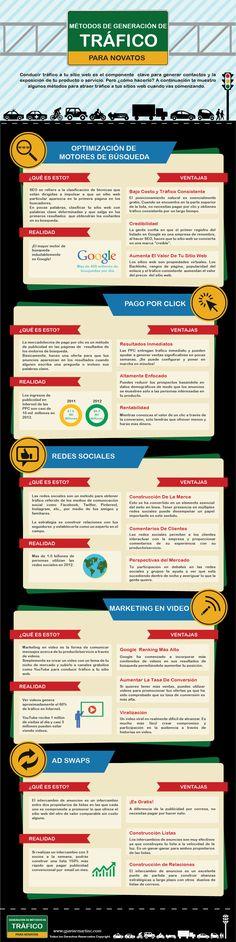 5 Métodos de generación de tráfico para novatos www.gjaviermartinc.com #infografia #infographic #marketing