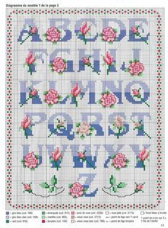 Thrilling Designing Your Own Cross Stitch Embroidery Patterns Ideas. Exhilarating Designing Your Own Cross Stitch Embroidery Patterns Ideas. Cross Stitch Alphabet Patterns, Cross Stitch Letters, Cross Stitch Rose, Cross Stitch Samplers, Cross Stitch Flowers, Cross Stitch Charts, Cross Stitch Designs, Cross Stitching, Cross Stitch Embroidery