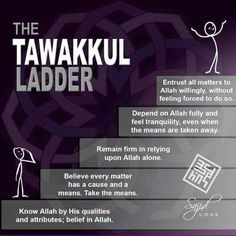 Want to improve Tawakkul? Here is a cool ladder to follow! #tawakkul #islam