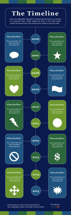 Infographic Ideas create timeline infographic online : Quick-Start Checklist: Local SEO—On-page; Citation audit; Content ...