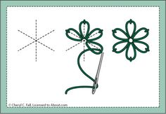 Every Embroidery Stitch You'll Ever Need: Chain Stitch - Lazy Daisy