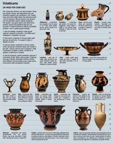 Greek Crafts, Latin Language, Greek Pottery, Art Antique, Primitive Survival, Archaeological Finds, Roman Art, Greek Art, Crochet Art