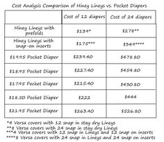 Hiney Lineys cloth diaper system savings.