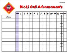 Cub Scout Advancement Tracking Forms   Primary   Pinterest   Cub ...