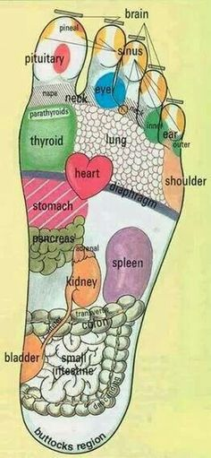 Try a little reflexology. The parts of your foot correspond to different parts of your body. Learn more about the benefits of reflexology here. I like to use my private health insurance for the extras like acupuncture in reflexology Young Living Oils, Young Living Energy, Young Living Cough, Young Living Abundance, Young Living Thieves Oil, Young Living Digize, Feet Care, Fitness Workouts, Fitness Motivation