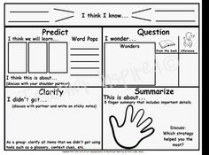 This is a single page .docx file that I have used many times during small group instruction to improve reading comprehension with Reciprocal Teaching. I even used the poster machine at my school and laminated it so I would have a giant poster. ** Adapted from the work of Lori Oczkus author of Reciprocal Teaching at Work. ( IRA, 2010)**Author Website: http://www.lorioczkus.com