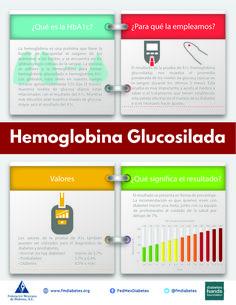 cura de la diabetes hb1ac