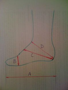 MK useful to build a pattern of boots.