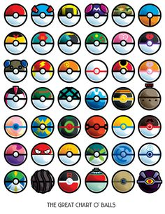 42 different balls from Pokemon in one compact sheet~ If anyone knows what other balls there are that I can use, do tell me The Great Chart O' Balls Pokemon Craft, Pokemon Party, Pokemon Birthday, Cool Pokemon, Pokemon Go, Pokemon Printables, Pokemon Eeveelutions, Card Captor, Cute Pokemon Wallpaper