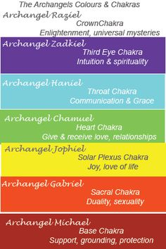 Archangels Colours and Chakra Guide  #archangels #colours #chakras