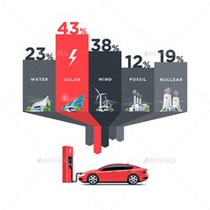 Electric Power Station Types Used for Electric Car by petov Vector illustration infographic of solar, water, fossil, wind, nuclear power plants showing consumption on charging electric car.