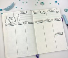 Plan With Me: My March Set Up in my Bullet Journal + Video