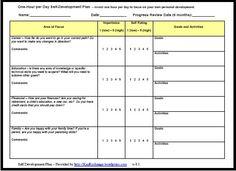 personal development plan templates google search