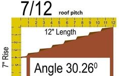 roof pitch to degrees Greenhouse Shed Combo, Diy Greenhouse Plans, Walk In Greenhouse, Backyard Greenhouse, Backyard Landscaping, Greenhouse Farming, Diy Storage Shed, Diy Shed, Pole Barn Construction
