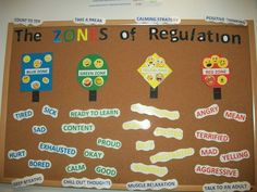 Elementary School Counselors Corner: I love the Zones of Regulation! The idea behind th...
