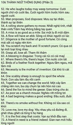 Nắm Chắc Kiến Thức Ngữ Pháp Quan Trọng - Tiếng Anh Hay English Men, English Tips, English Idioms, English Study, English Vocabulary, English Grammar, English Language, Learn English, Learn Vietnamese