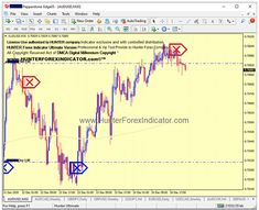 🎓Forex #audusd Pair HEDGE Trade m30 xample NON REPAINT SIGNALS with Sound Alerts for #metatrader4 made by calculations within the market, capable of anticipating forces of movements in Exausted Zones of the Trends. www.hunterforexindicator.com .Oficial website. #Forexindicators #Cashpowerindicatorliteversion #forexindicator #forexsignals #forex #forexsignals #Indicatorforex #bestforexindicatorsmt4 #Forexnews #forexfactory #forextrading #forex App Story, Chart Tool, Trends, Website, Beauty Trends