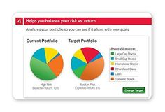 #Quicken #Finance #Management