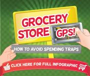 How to Save Money on Groceries: Avoid Spending Traps at theStore