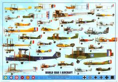 World War I Aircraft Posters na AllPosters.pt