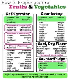 Got any idea how to keep your produce fresh for cooking and juicing?  Here's how! What are your techniques at home? Share it with the community. Please SHARE this to everyone so we can all keep our veggies and fruits fresh