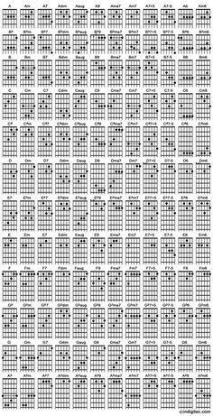 Acordes de Guitarra                                                                                                                                                                                 Más