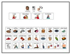 Thanksgiving Food Choices Communication Board